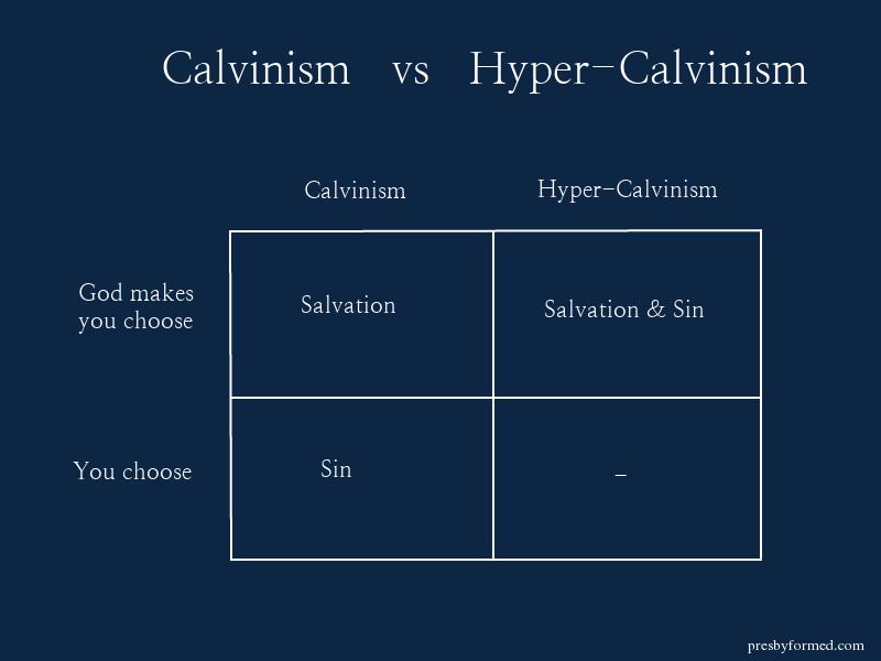 Calvinism-HyperCalvinism2