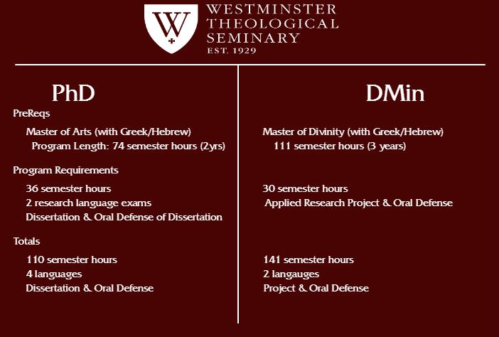 Westminster DMin PhD.png